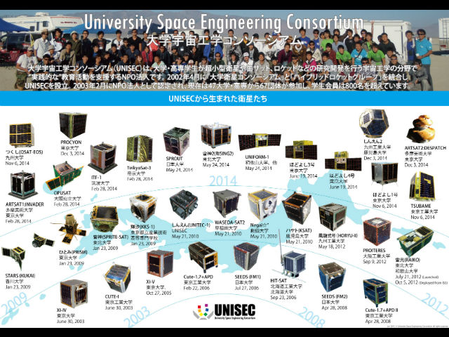 特定非営利活動法人大学宇宙工学コンソーシアムの写真